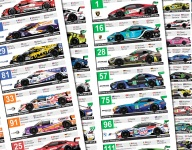 Rolex 24 At Daytona Spotter Guide released